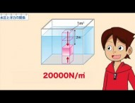 中1理科 水圧と浮力の関係