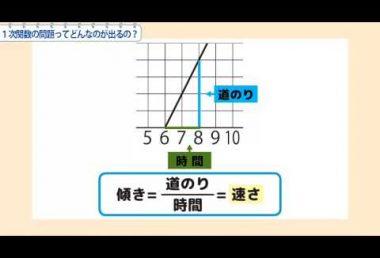 中2数学 1次関数の問題ってどんなのが出るの?