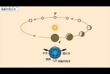 中3理科 金星の見え方