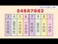 小3算数 一万より大きい数はどんな数?