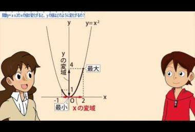 中3数学 関数y=ax^2のxの値が変化すると、yの値どのように変化するの?
