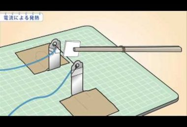 小6理科 電流による発熱