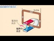 【H&W制作】中2理科 電磁誘導
