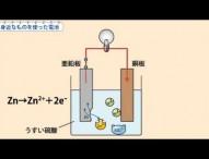 『H&W制作』中3理科 身近なものを使った電池