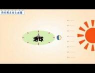 『H&W制作』小6理科 月の見え方と太陽