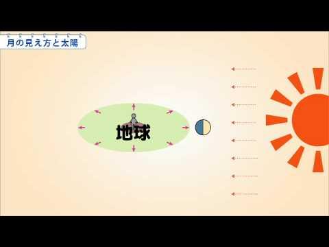 mamaco.tv 小6理科 月の見え方と太陽